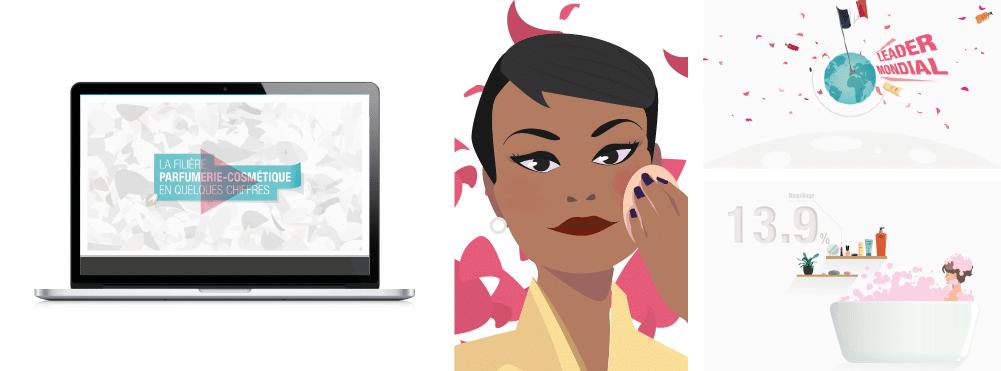 CosmeticExp_schemadispositif Vivez l'expérience de l'univers parfumerie-cosmétique !